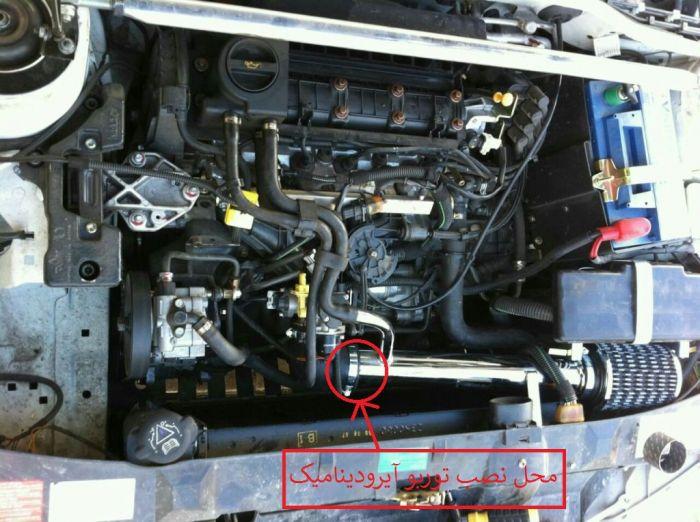 توربو شارژر وسوپر شارژرآیرودینامیکی و مکانیکی دو پره simota turbo